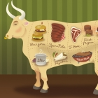 The Map of Beef